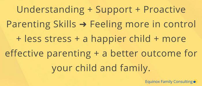 proactive parenting steps